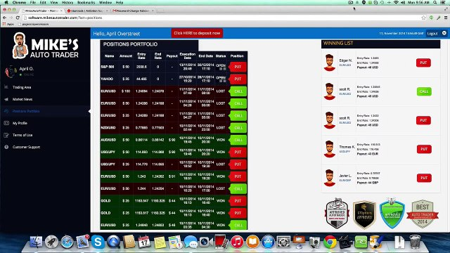 Binary Options Signals Mikes Auto Trader Review