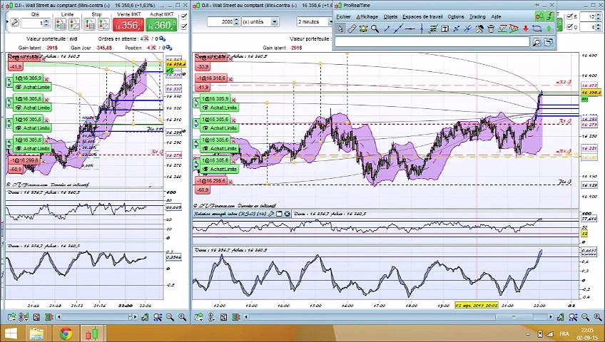 trading sur site 2