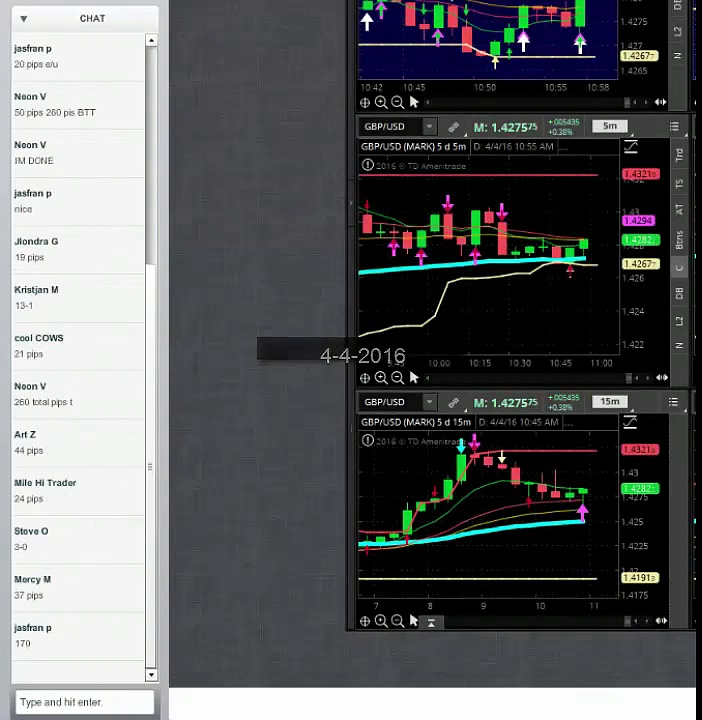 BOTS Live Trading Room for forex and binary options.