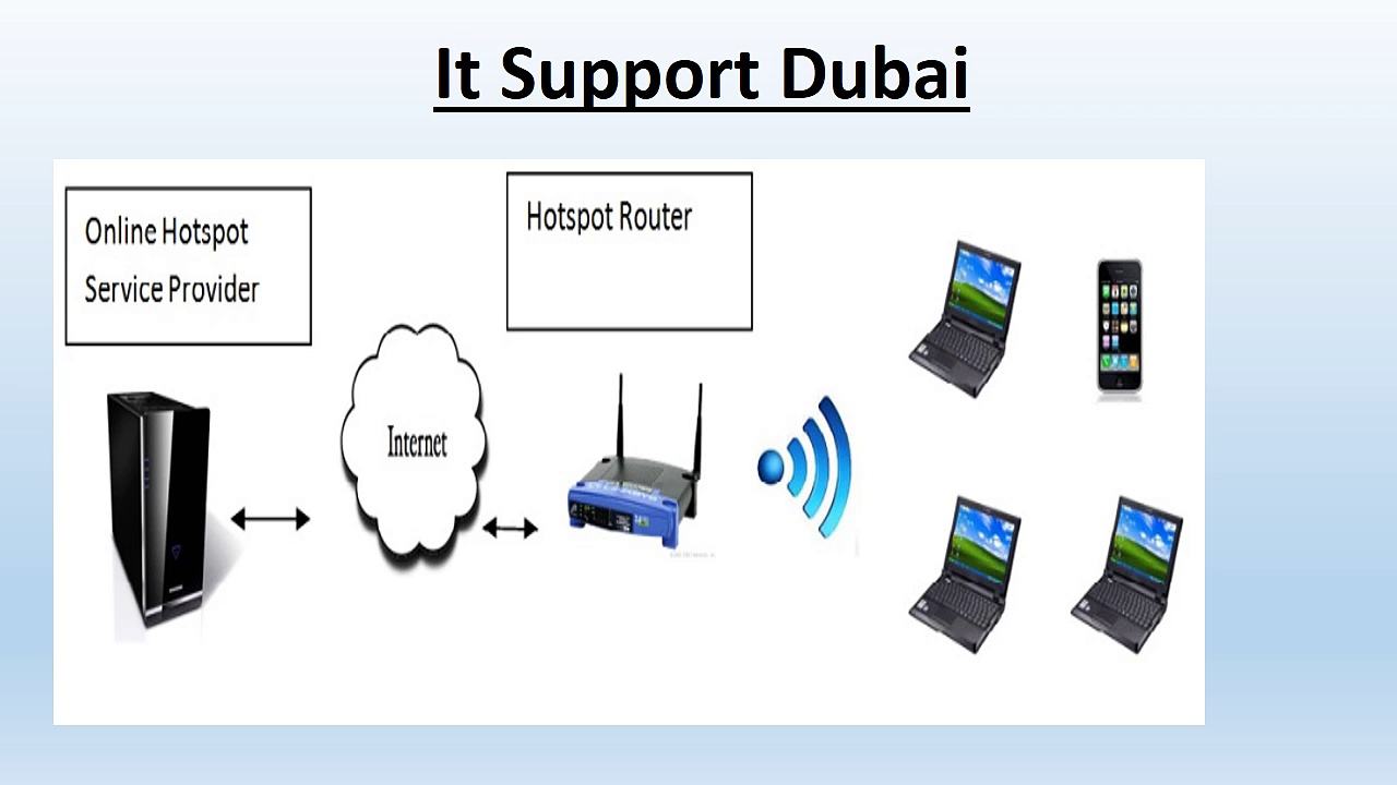 It Support Companies In Dubai
