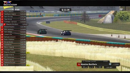[RaceAcademy - Assetto Corsa] RA - BMW GT2 2016 - Round 2