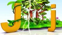 ABC Phonics - ABC Song - English Nursery Rhyme - Nursery Rhyme - Nursery Rhyme for Kids