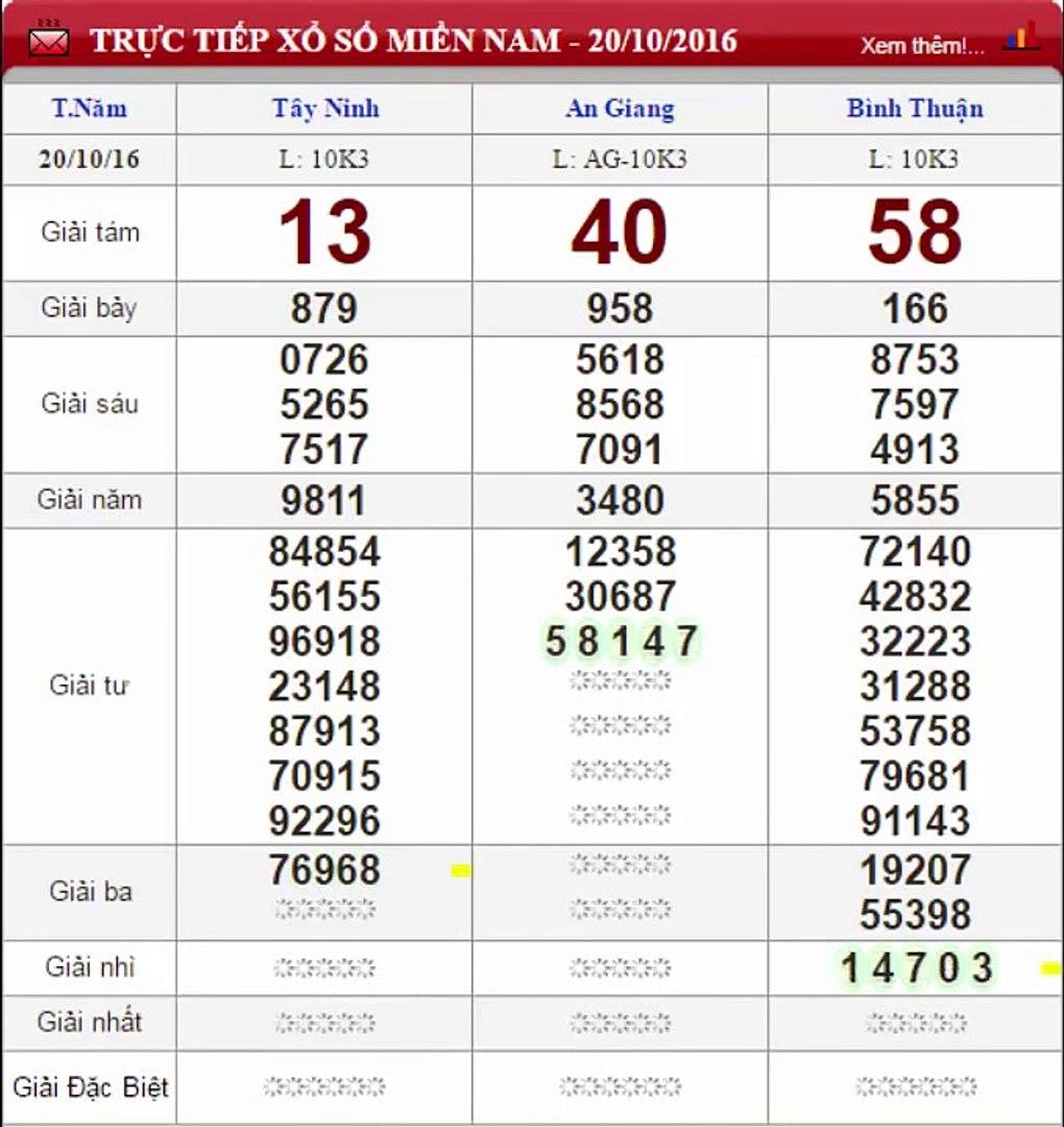 Trực tiếp kết quả xổ số Bình Thuận ngày 20 10 2016
