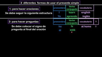 Lesson 09 S1 usos del presente simple