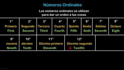 Lesson 09 S(EXTRA 1) Numeros Ordinales