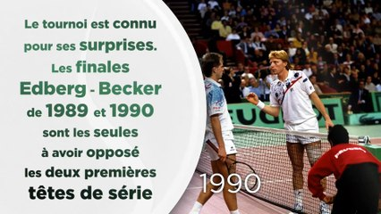 Masters 1000 de Paris-Bercy : ses grandes dates depuis 1986