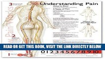 [FREE] EBOOK Understanding Pain Anatomical Chart ONLINE COLLECTION