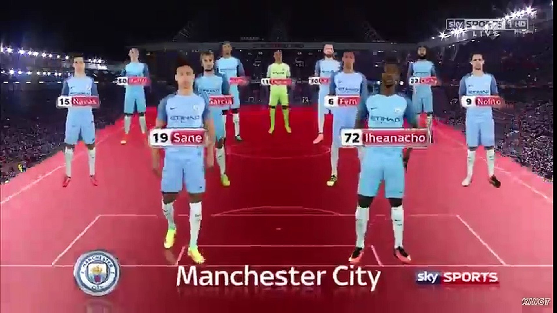 Manchester united vs Manchester city Match highlights,SPORTS WORLD
