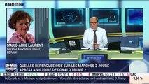 Les tendances sur les marchés: Focus sur la réaction des marchés après l'élection de Donald Trump - 11/11