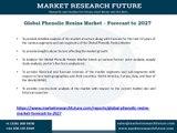 Phenolic Resins Market Challenges, Key Players, Segments, Development, Forecast Report 2027