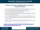 Transformer Oil Market Challenges, Key Players, Segments, Development, Forecast Report 2022