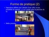 7-1 Troubles des fonctions cognitives N°1 situations d'apprentissage pour améliorer le placement de balle et la mise à distance