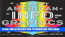[PDF] The Best American Infographics 2016 Full Online