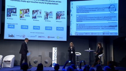 [COLLOQUE 2016] Présentation du baromètre IAB France sur les Adblocks avec Ipsos Connect France ! #ConsumerFirst