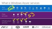 Azure (What is Windows Azure)MVA