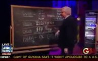 Glenn Beck (Fox News) Reporting Islam Will Rule At The End