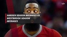 NBA MVP 2016? James Harden or Russell Westbrook