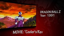Dragon Ball Saga Movies by Year (It includes DBZ and DBGT)