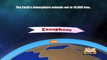 Learn about Planet Earth Interesting Facts