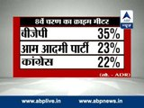 8th phase of LS Polls: Crime meter of party candidates