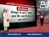 ABP News-Nielsen survey: Has prices of essential commodities reduced under Modi govt?