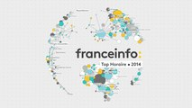 France Info - Top Horaire (2014)