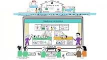 Qu'est ce que la Plateforme collaborative des repères de crues ?