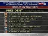 Inisyal na listahan ng mga pangalan ng mga kandidato na lalabas sa balota sa Eleksyon 2016, inilabas