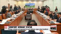 Korea's foreign minister Yun Byung-se says 'comfort woman' statue in front of Japanese Embassy in Busan not appropriate from perspective of diplomatic practice