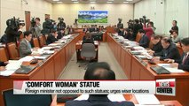 Korea's foreign minister Yun Byung-se says 'comfort woman' statue in front of Japanese Embassy in Busan not appropriate from perspective of diplomatic practices