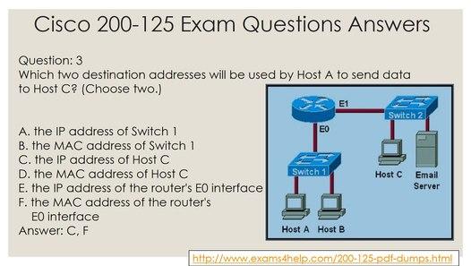 200-125 Real Exam Questions Dumps