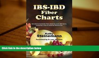 Audiobook  IBS-IBD Fiber Charts: Soluble   Insoluble Fibre Data for Over 450 Items, Including