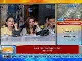 UB: GMA Telethon Hotline: 981-1950, bukas na ulit