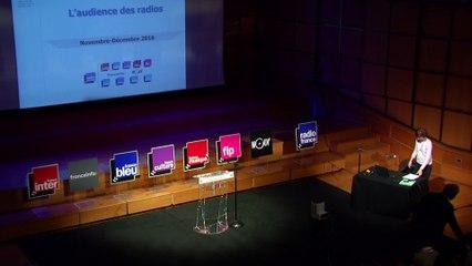 Médiamétrie 19/01/17 - Partie 2 - Chiffres par Marie-Dominique Chevreux