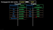Lesson 06  S02 CONJUGACIÓN DEL VERBO PODER = CAN