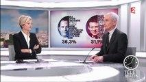 Primaire de la gauche : Hamon et Valls déchirent le PS
