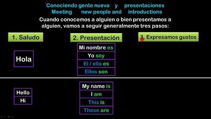 Lesson 10 S09 Conociendo gente nueva y presentaciones