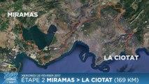 Tour de La Provence - 2e étape : Miramas - La Ciotat