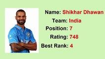 Top 10 ICC ODI Cricket Batsmen Rankings in 2016 - Downloaded from youpak.com