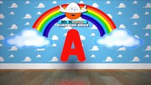 ABC ALPHABET Play Room 3D Animation Learning Colours With Mr Kinder Surprise for Kids & Toddlers