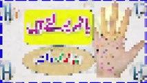 Palmistry In Urdu Hand Lines - Life , Head, Heart, Fat, Marriage Lines -