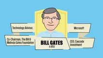 Everything You Need To Know About Bill Gates In A Minute