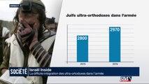 Israël : La difficile intégration des ultra-orthodoxes dans l'armée