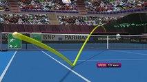 Fed Cup Mertens v Begu
