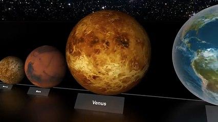 Dimensioni dei pianeti