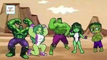 Funny Hulk Finger Family Cartoon Nursery Rhyme   Incredible Hulk Funny Animation Finger Family Songs