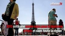 2016, encore une année délicate pour le tourisme à Paris et en Ile-de-France
