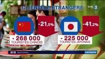 Tourisme : les mauvais chiffres de Paris et de l'Ile-de France en 2016