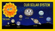 Planets of Our SOLAR SYSTEM for Kids | Learn Planet Names