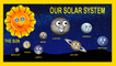 Planets of Our SOLAR SYSTEM for Kids | Learn Planet Names | Learning Video for Children
